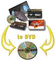 Digitize your old VHS tapes and DVDs