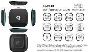 Android Tv boxes  Kingston Kingston Area image 3