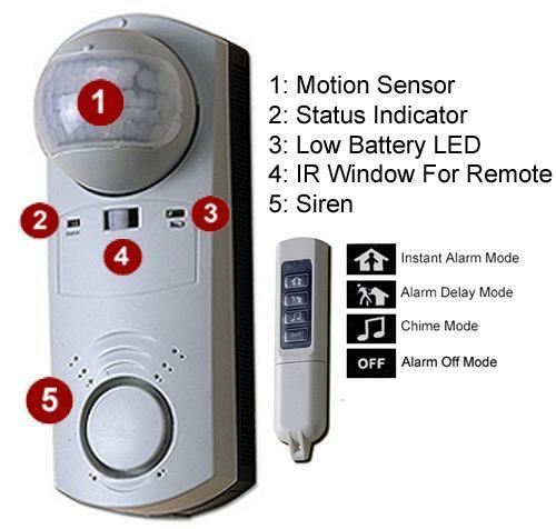 Motion Detector With Alarm Ebay