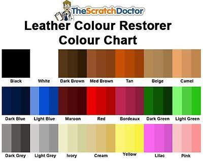 Best Car Paint Colour Restorer
