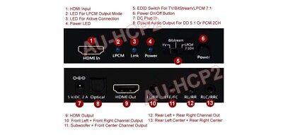 HDMI Surround Sound Decoder Dolby DTS To Optical S/PDIF Converter