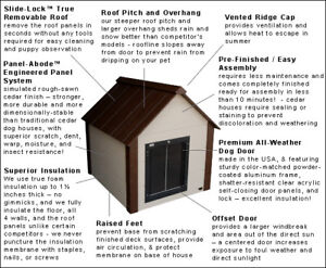 Outdoor Dog House