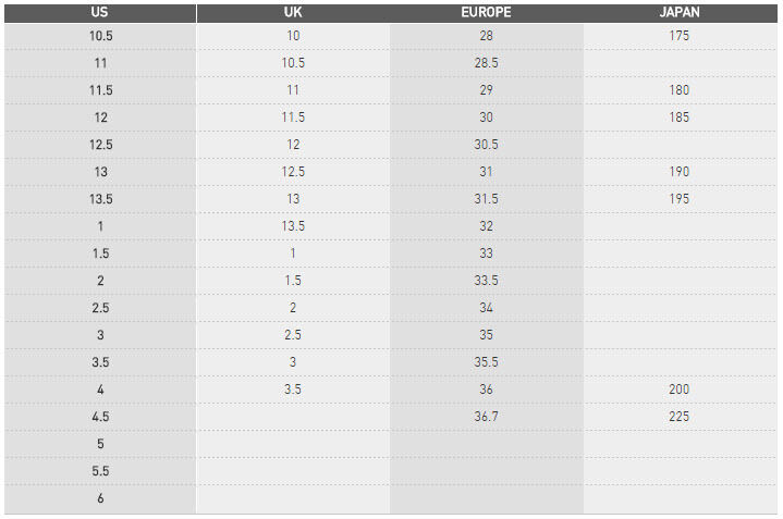 Get Adidas Originals Shoes Size Chart 1cb05 9f60b