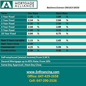 first and Second mortgage
