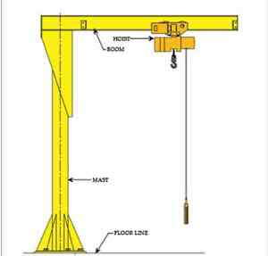 3 ton freestanding 360 degree Jib Crane