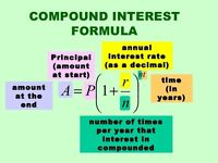 double your money within three months with compound interest
