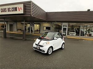 2015 Smart For Two Coupe