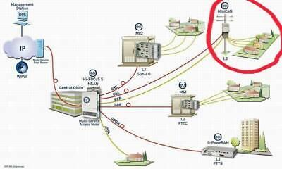 ECI Telecom LTD HI-FOCUS - MiniCAB 48A Splitter 600 Ohm - NEU - OVP - 9