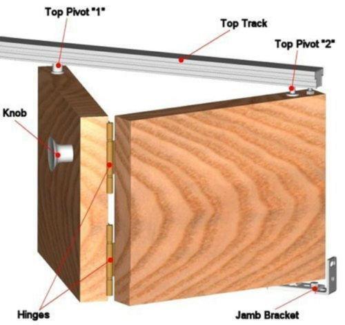 Bi Folding Garage Door: Bi Fold Door Track