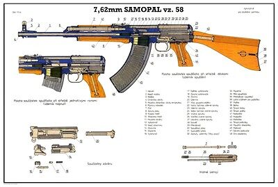 Used, BIG Color POSTER Of Czech Republic Sa58 Vz58 Vz 2008  7.62x39 Rifle  LQQK & BUY for sale  Shipping to Canada