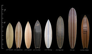 Locally Handcrafted Wooden Skinned Surfboards