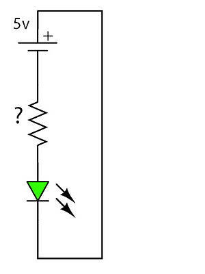 What value should the resistor be?