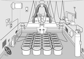 High quality Grow tent - 100 x 100 cm x 180cm (see listing for more)