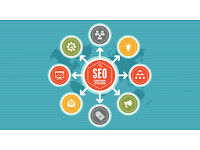 Cheap SEO Services -£49 Best Top 10 Google Ranking - Gain Top 10 Social Media Traffic