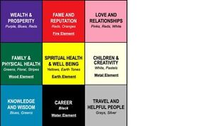 Life Coach....How you can Self Actualize in only one Session! Peterborough Peterborough Area image 5