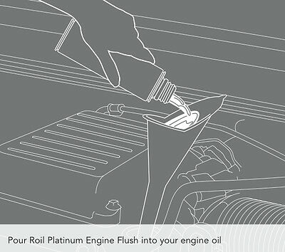 Roil Platinum ENGINE FLUSH cleans engine contaminant build-up to improve efficiency & performance