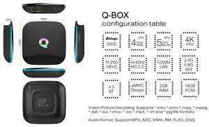 WAVE MEDIA® Q-BOX ANDROID TV BOX★UNLIMITED MOVIES★TV SHOWS★FREE London Ontario image 3