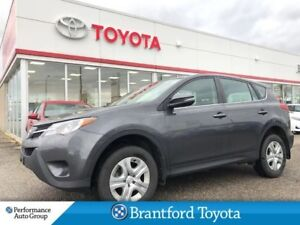 2015 Toyota RAV4 Sold.... Pending Delivery