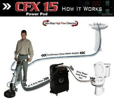 Rotovac Cfx-5 Carpet Cleaning Extractor