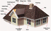 Roof Repairs (residential/commercial)