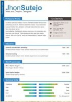 *SPECIAL* 30$/Page|| Enhance your Resume!