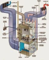 Furnace A/C Gas Lines Pool Heater Repairs 416-261-2424