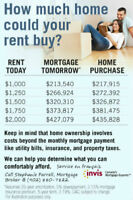 HOW MUCH HOME COULD YOUR RENT BUY?