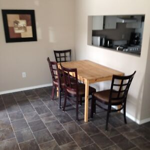 Finely appointed rooms/suites for rent $1500