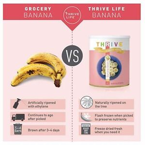Thrive Life groceries