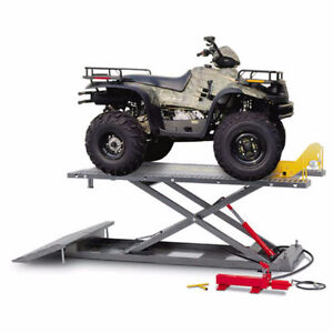 GET YOUR ATV/SIDE BY SIDE MAINTENANCE PACKAGE NOW!
