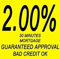Bad Credit Mortgage Specialist - Lowest Rate