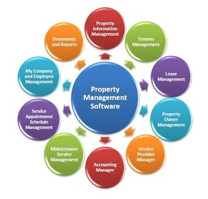 ALL IN ONE CALL!!RESIDENTIAL PROPERTY MANAGEMENT North Shore Greater Vancouver Area image 2