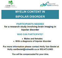 Participants for Neuroimaging Research Study