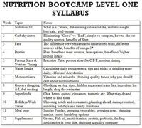 Nutrition Bootcamp Registration Now Open!