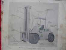 TOWMOTOR B SERIES FORKLIFT  B10 THRU B24 WORKSHOP MANUAL c1964 Dianella Stirling Area Preview