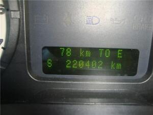 2006 Ford Freestyle Limited London Ontario image 9