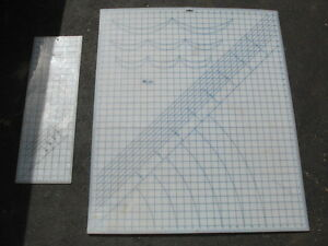 Cutting Mats similar to olfa