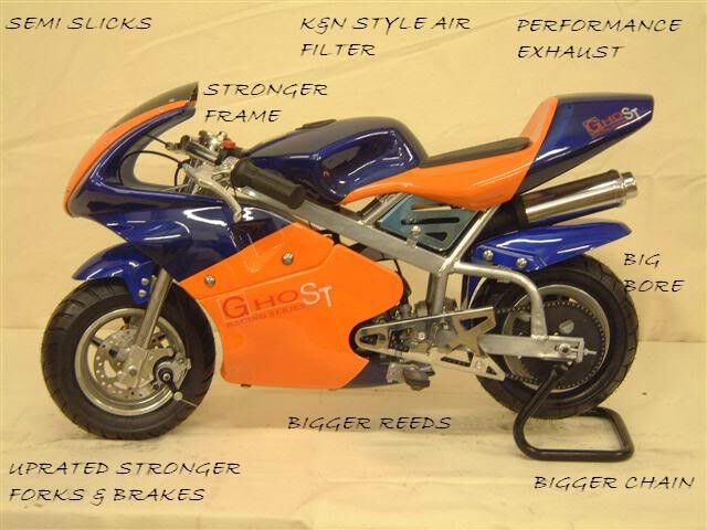 Mini Moto Blata For Sale Blue And Orange Panels Are All