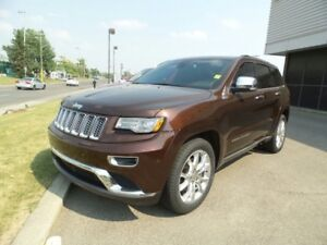 2014 Jeep Grand Cherokee Summit $0 Down Financing Available