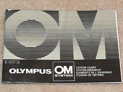 Инструкции и руководства OLYMPUS OM SYSTEM