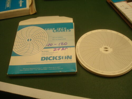Dickson charts for recorder  7 day -20 to 120 f 55+ minicorder CO17