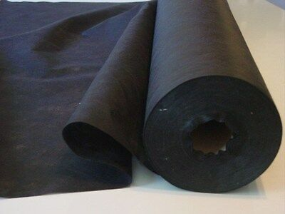 "36"" wide Black Cambric Bottom Cloth Dust Cover by the yard ~Upholstery Supplies~"