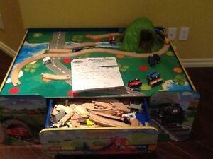 Imaginatium Train Table