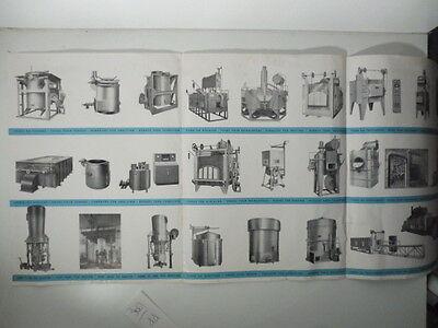 Officine Bernotti, Milano. Forni e impianti industriali. Pieghevole pubblicitari