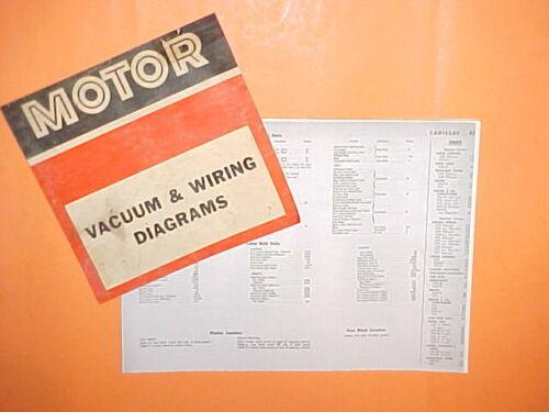 1967 1968 1969 1970 1971 CADILLAC ELDORADO DEVILLE CALAIS VACUUM+WIRING DIAGRAMS