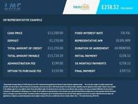 2014 64 KIA SPORTAGE 1.7 CRDI 3 ISG 5D 114 BHP DIESEL