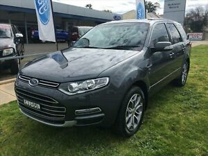 Used TERRITORY TITANIUM AWD Young Young Area Preview