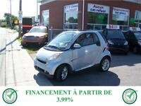 2008 Smart fortwo Passion ***31$/SEM***