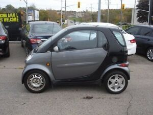 2006 Smart fortwo PULSE