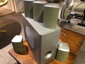 Speakers for Home Theater